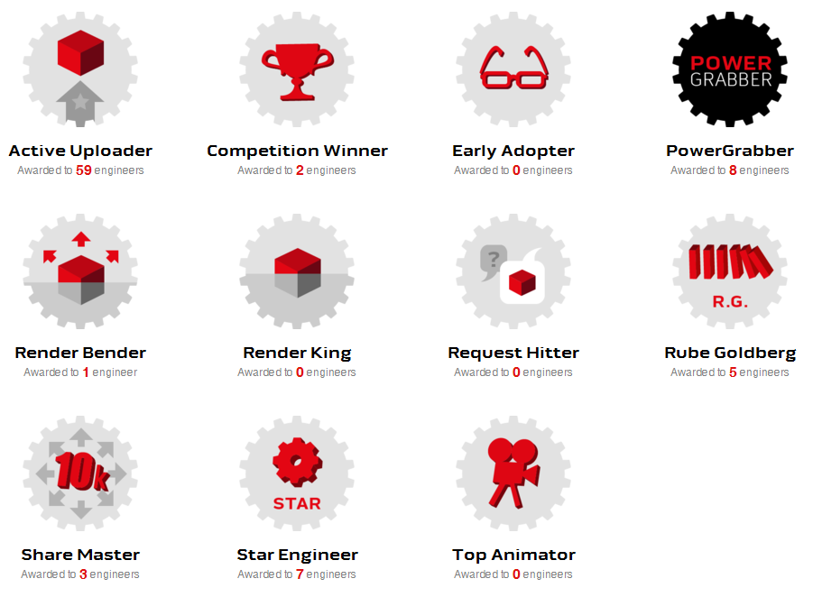 GrabCAD Badges
