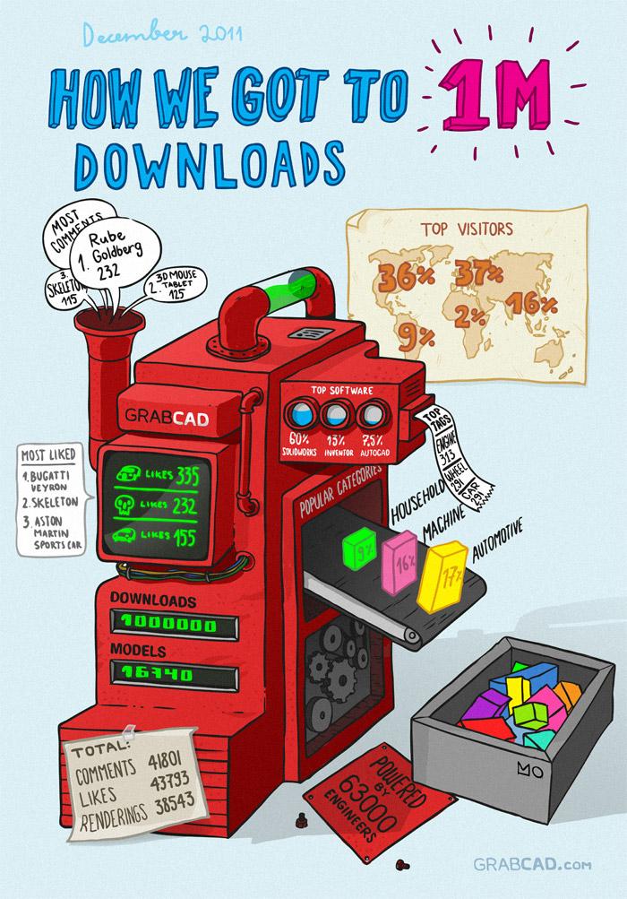 000 download: