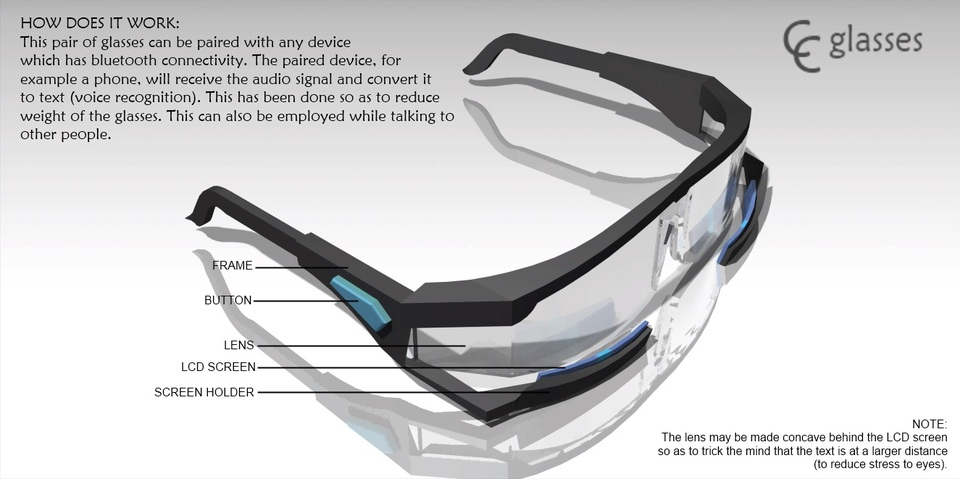 CC Glasses by Anirban Ghosh for Eyes to Hear Challenge on GrabCAD