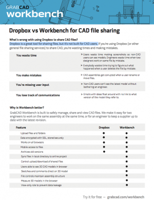 Dropbox compared to Workbench