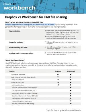 Compare Workbench to Dropbox