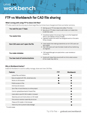Compare Workbench to FTP