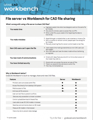Compare Workbench to File Server