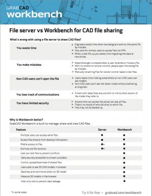 Compare Workbench to File Server